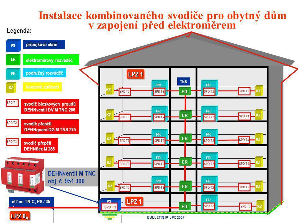 Modulární, koordinovaný svodič bleskových proudů DEHNbloc ® M v praxi s ochranným modulem 02.04.08 / S2718_a