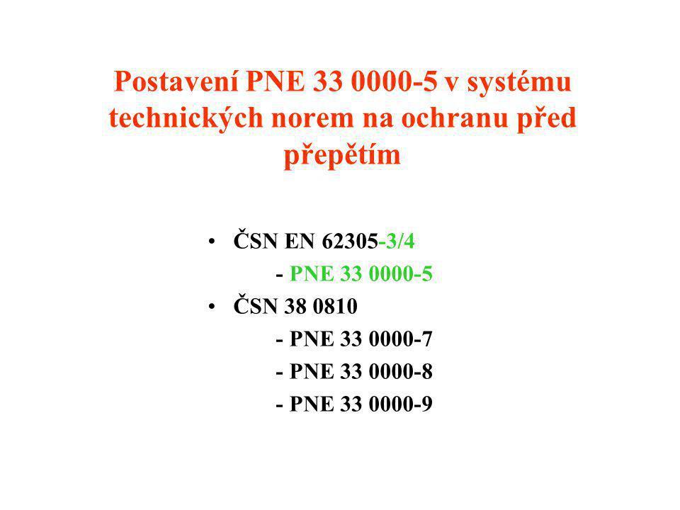 Postavení PNE 33 0000-5 v systému technických norem na ochranu před přepětím •ČSN EN 62305-3/4 - PNE 33 0000-5 •ČSN 38 0810 - PNE 33 0000-7 - PNE 33 0000-8 - PNE 33 0000-9