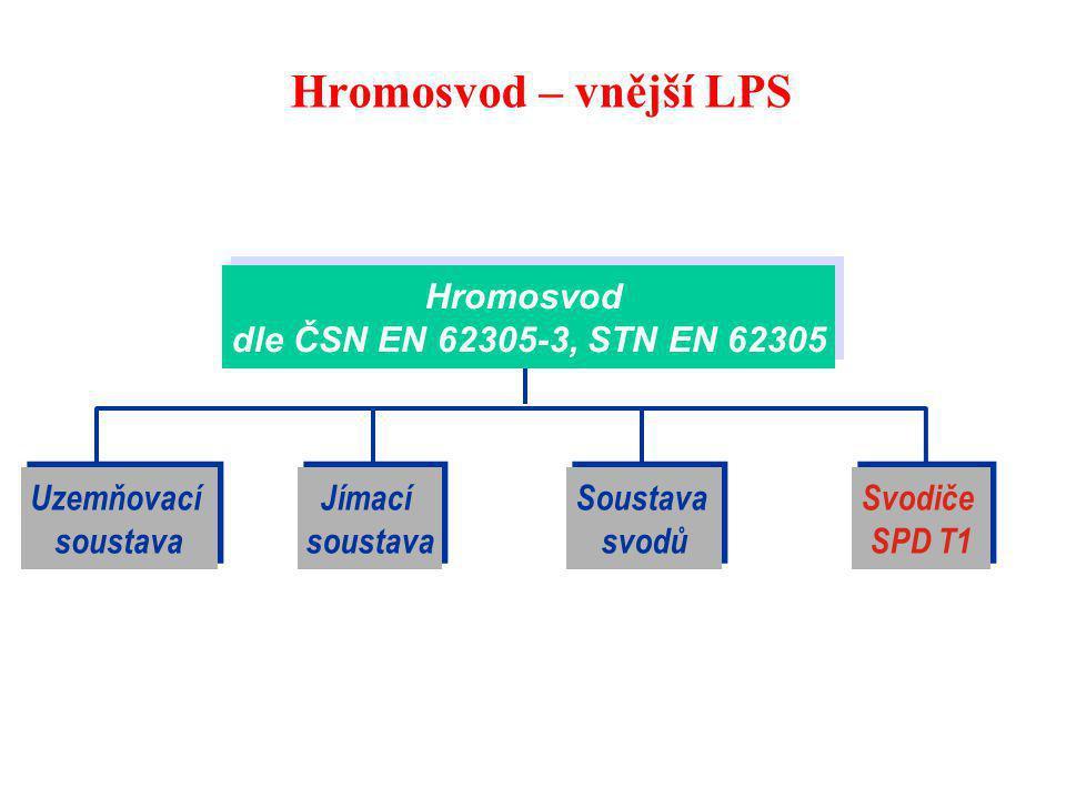 Umístění SPD PS – cca 1,5 m nad terénem BULLETIN IP ILPC 2007 PS bez SPD Televize /video