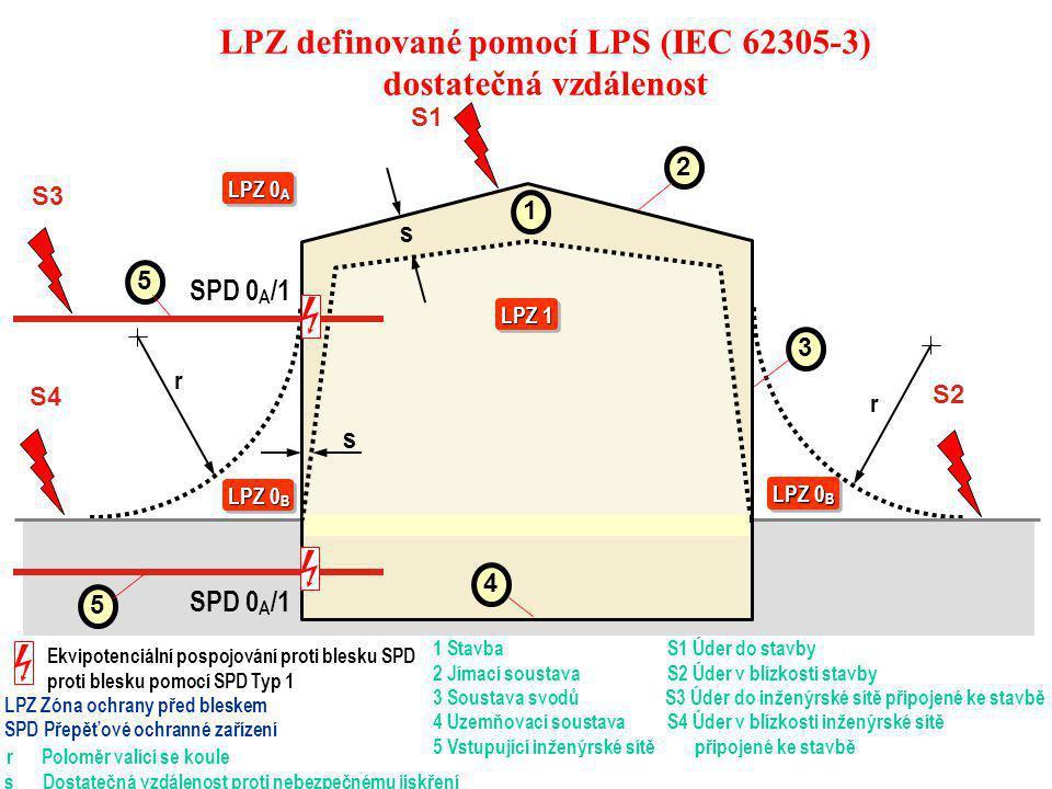 Hromosvod – vnější LPS Hromosvod dle ČSN EN 62305-3, STN EN 62305 Svodiče SPD T1 Svodiče SPD T1 Uzemňovací soustava Uzemňovací soustava Soustava svodů Soustava svodů Jímací soustava Jímací soustava