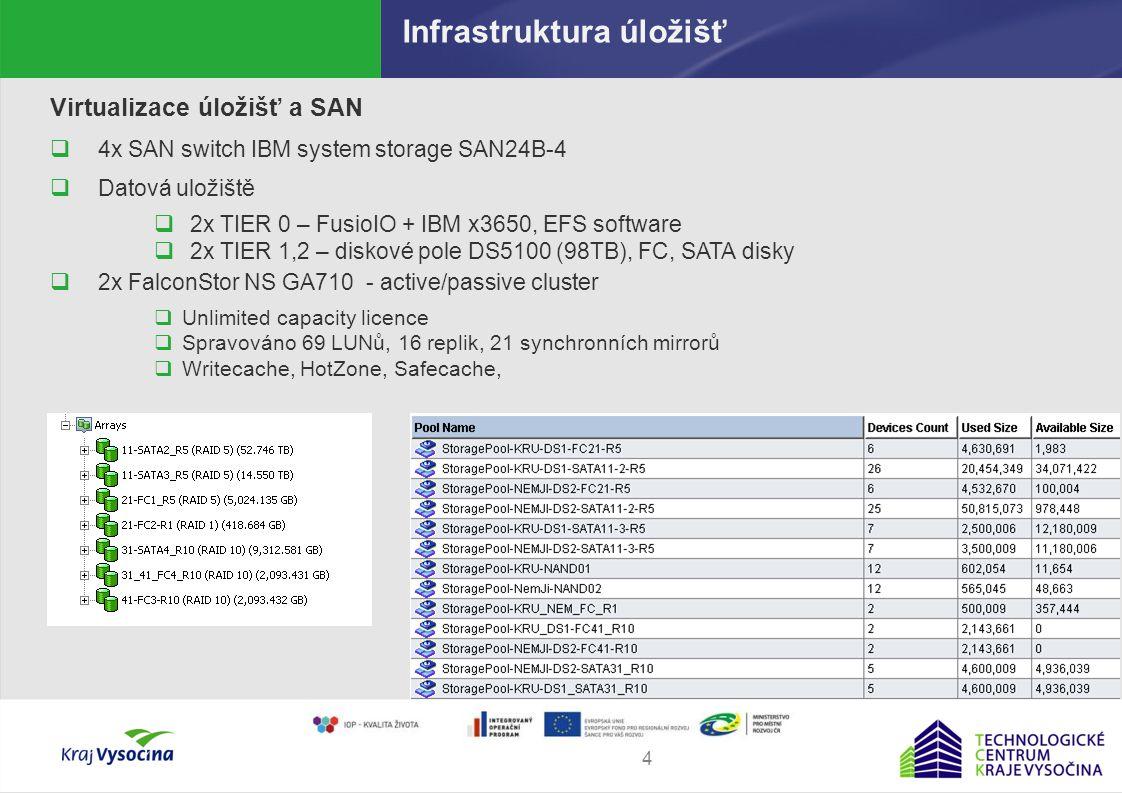 Martin Procházka5 Infrastruktura úložišť - region