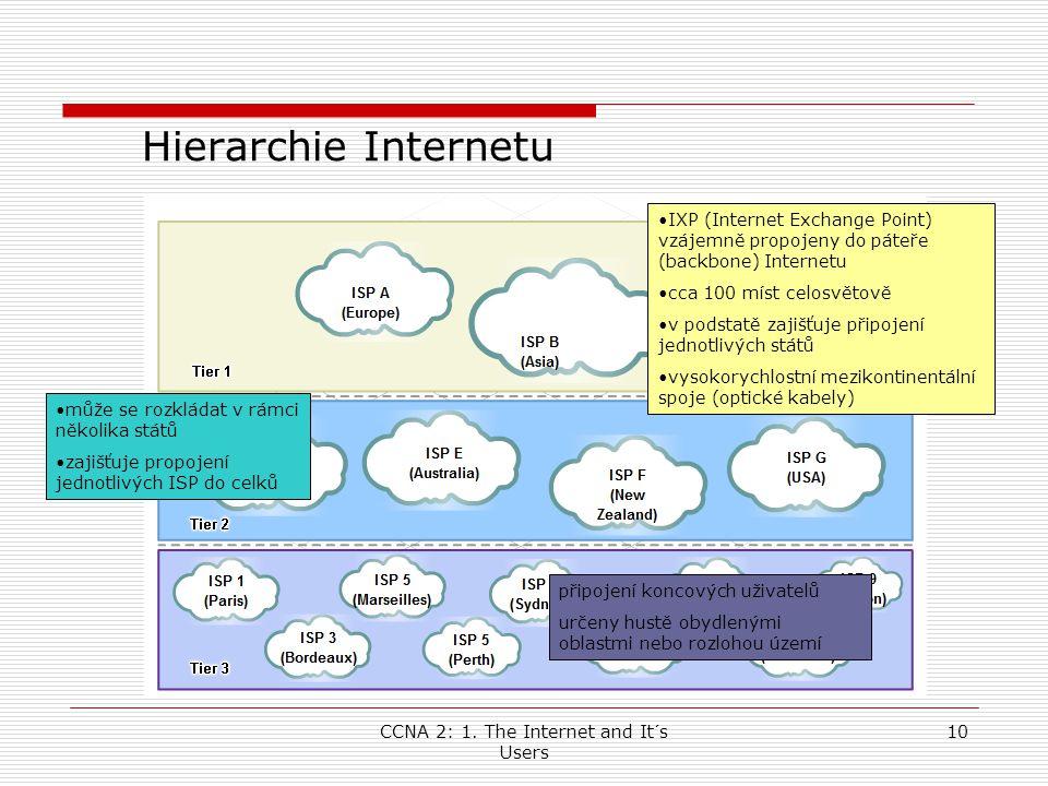 CCNA 2: 1. The Internet and It´s Users 10 Hierarchie Internetu •IXP (Internet Exchange Point) vzájemně propojeny do páteře (backbone) Internetu •cca 1