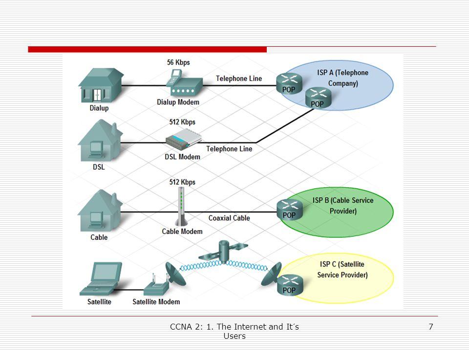 8 Struktura sítě ISP  POP = Point of Presence = připojovací místo (lokální)  POPs providera jsou propojena zpravidla více alternativními linkami  může jich být velké množství a různých technologií  Metropolitní Ethernet  propojení lokálních sítí přepínači (switch)  řeší přenosy velkých objemů dat v rámci lokality  výhodné pro firmy v průmyslových zónách, protože propojení je levnější něž vysokorychlostní připojení  šířka pásma z hlediska připojení koncových účastníků  T1 připojení (USA) E1 (Evropa)  v p = 1,544 Mbps resp.