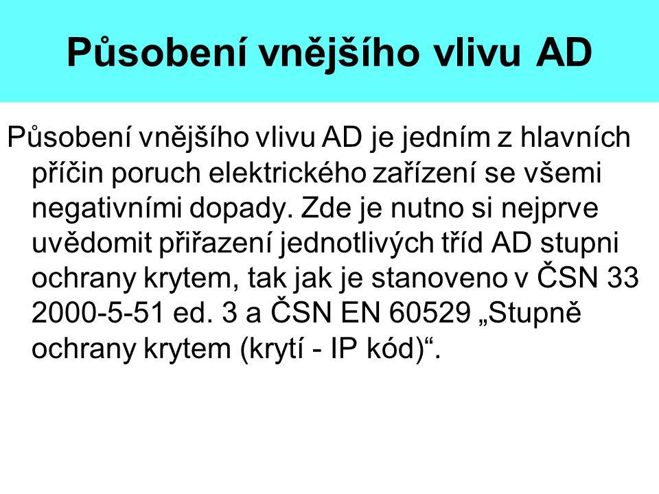 Působení vnějšího vlivu AD Působení vnějšího vlivu AD je jedním z hlavních příčin poruch elektrického zařízení se všemi negativními dopady. Zde je nut