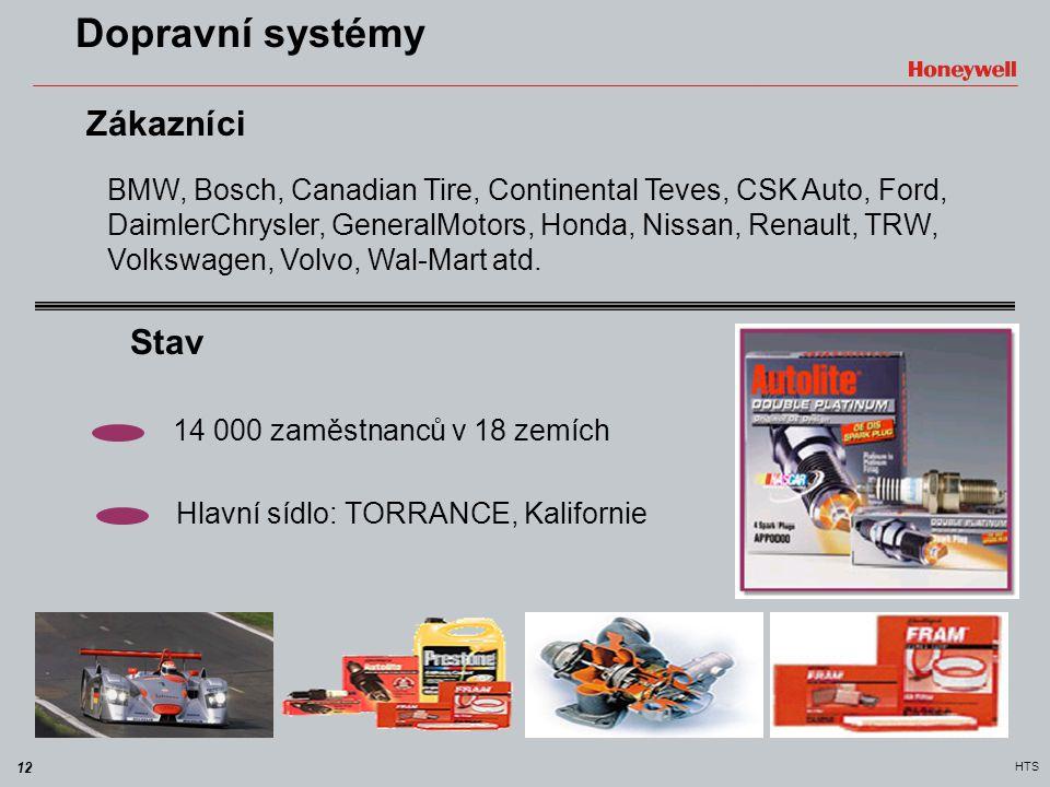 12 HTS Dopravní systémy BMW, Bosch, Canadian Tire, Continental Teves, CSK Auto, Ford, DaimlerChrysler, GeneralMotors, Honda, Nissan, Renault, TRW, Vol