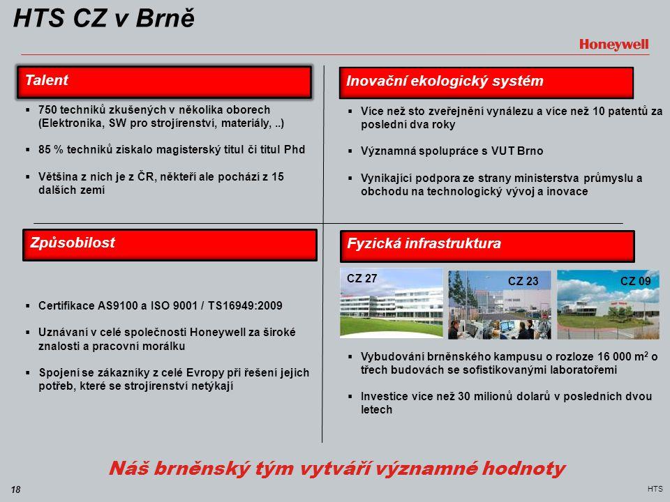 18 HTS HTS CZ v Brně CZ 27 CZ 23  Vybudování brněnského kampusu o rozloze 16 000 m 2 o třech budovách se sofistikovanými laboratořemi  Investice víc