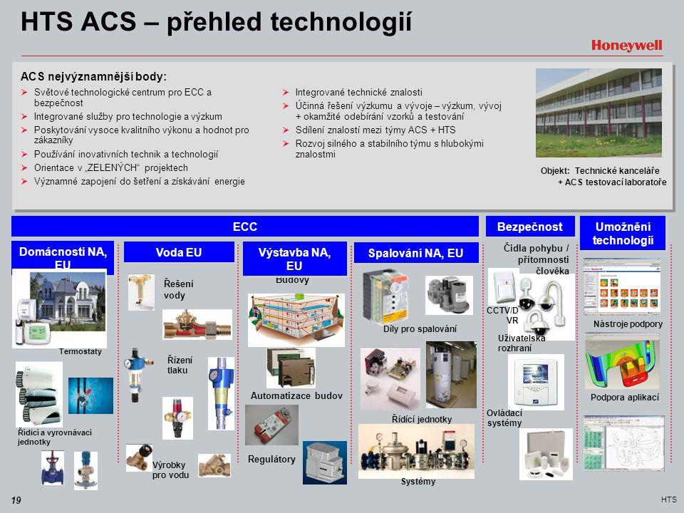 19 HTS Umožnění technologií Domácnosti NA, EU ECC Voda EU Termostaty Řešení vody Automatizace budov CCTV/D VR Čidla pohybu / přítomnosti člověka Uživa