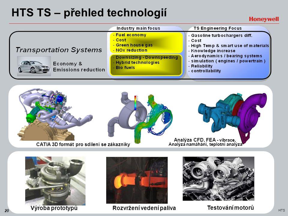 20 HTS HTS TS – přehled technologií CATIA 3D formát pro sdílení se zákazníky Analýza CFD, FEA - vibrace, Analýza namáhání, teplotní analýza Výroba pro