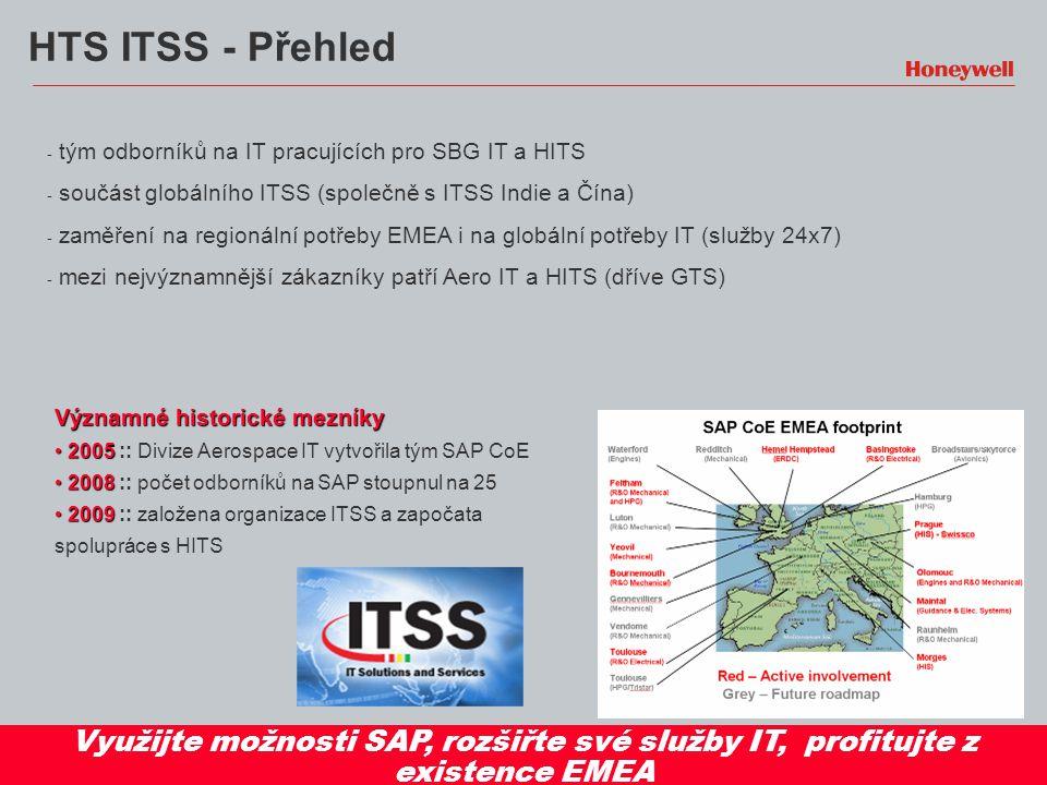 22 HTS HTS ITSS - Přehled - tým odborníků na IT pracujících pro SBG IT a HITS - součást globálního ITSS (společně s ITSS Indie a Čína) - zaměření na r