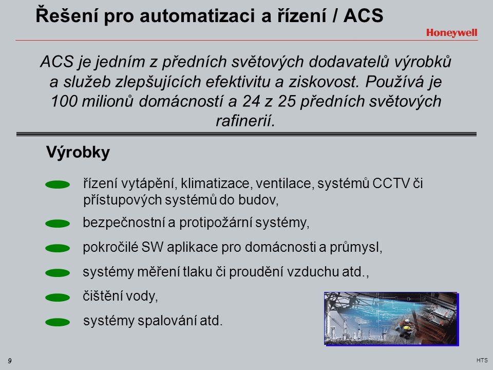 20 HTS HTS TS – přehled technologií CATIA 3D formát pro sdílení se zákazníky Analýza CFD, FEA - vibrace, Analýza namáhání, teplotní analýza Výroba prototypů Testování motorů Rozvržení vedení paliva