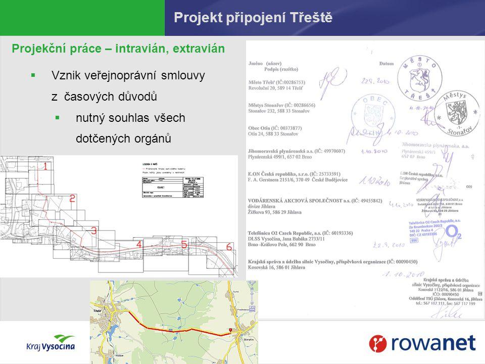 Projekt připojení Třeště Projekční práce – intravián, extravián  Vznik veřejnoprávní smlouvy z časových důvodů  nutný souhlas všech dotčených orgánů