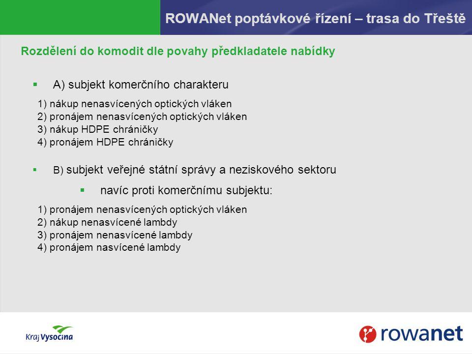 ROWANet poptávkové řízení – trasa do Třeště Rozdělení do komodit dle povahy předkladatele nabídky  A) subjekt komerčního charakteru 1) nákup nenasvíc
