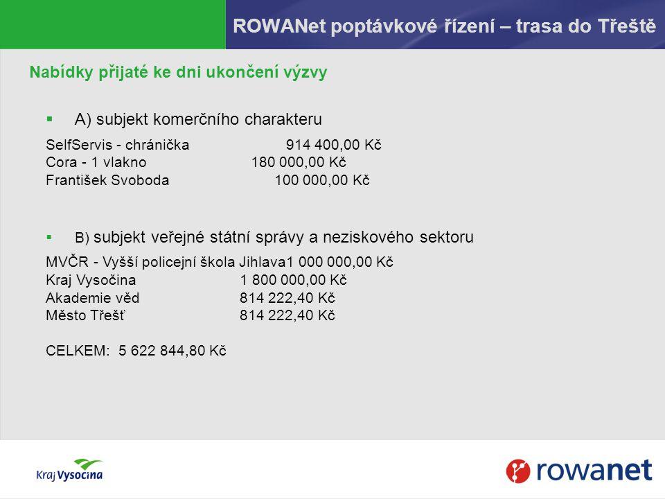 ROWANet poptávkové řízení – trasa do Třeště Nabídky přijaté ke dni ukončení výzvy  A) subjekt komerčního charakteru SelfServis - chránička 914 400,00