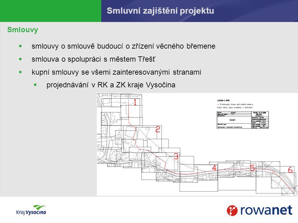 Smluvní zajištění projektu Smlouvy  smlouvy o smlouvě budoucí o zřízení věcného břemene  smlouva o spolupráci s městem Třešť  kupní smlouvy se všemi zainteresovanými stranami  projednávání v RK a ZK kraje Vysočina