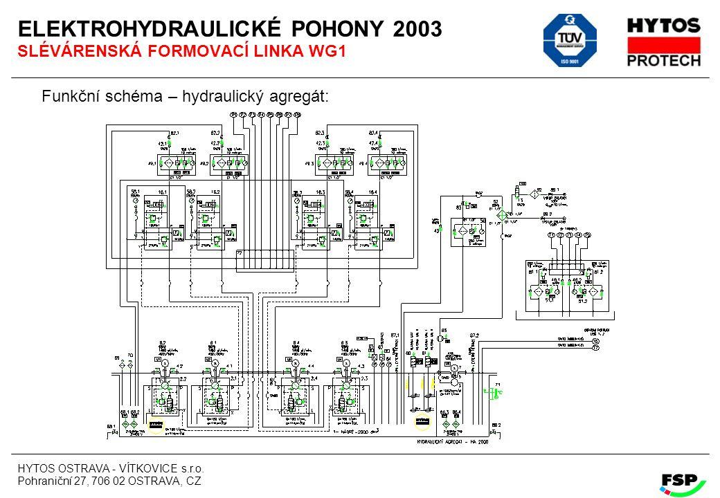 HYTOS OSTRAVA - VÍTKOVICE s.r.o. Pohraniční 27, 706 02 OSTRAVA, CZ ELEKTROHYDRAULICKÉ POHONY 2003 SLÉVÁRENSKÁ FORMOVACÍ LINKA WG1 Funkční schéma – hyd