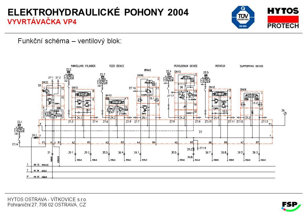 HYTOS OSTRAVA - VÍTKOVICE s.r.o. Pohraniční 27, 706 02 OSTRAVA, CZ ELEKTROHYDRAULICKÉ POHONY 2004 VYVRTÁVAČKA VP4 Funkční schéma – ventilový blok: