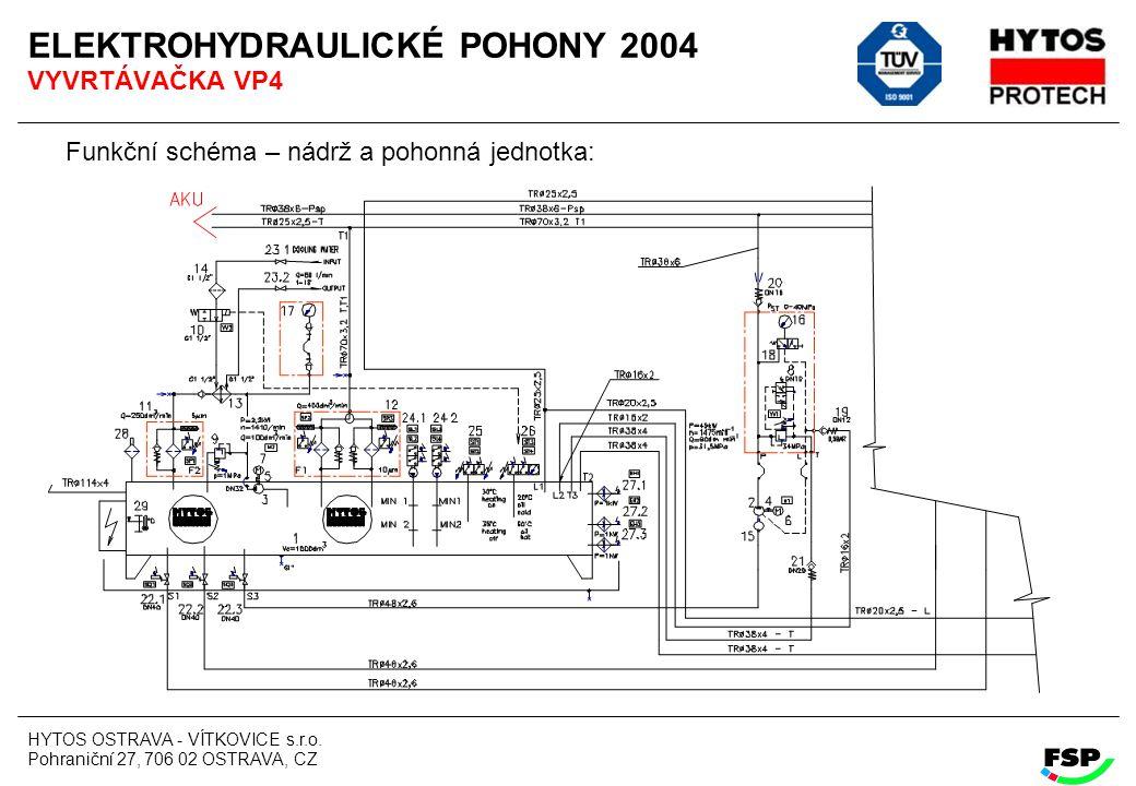 HYTOS OSTRAVA - VÍTKOVICE s.r.o. Pohraniční 27, 706 02 OSTRAVA, CZ ELEKTROHYDRAULICKÉ POHONY 2004 VYVRTÁVAČKA VP4 Funkční schéma – nádrž a pohonná jed