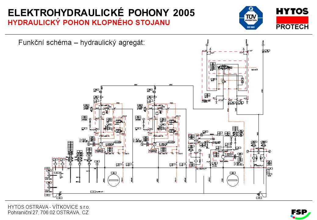 HYTOS OSTRAVA - VÍTKOVICE s.r.o. Pohraniční 27, 706 02 OSTRAVA, CZ ELEKTROHYDRAULICKÉ POHONY 2005 HYDRAULICKÝ POHON KLOPNÉHO STOJANU Funkční schéma –