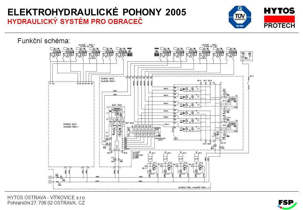 HYTOS OSTRAVA - VÍTKOVICE s.r.o. Pohraniční 27, 706 02 OSTRAVA, CZ ELEKTROHYDRAULICKÉ POHONY 2005 HYDRAULICKÝ SYSTÉM PRO OBRACEČ Funkční schéma: