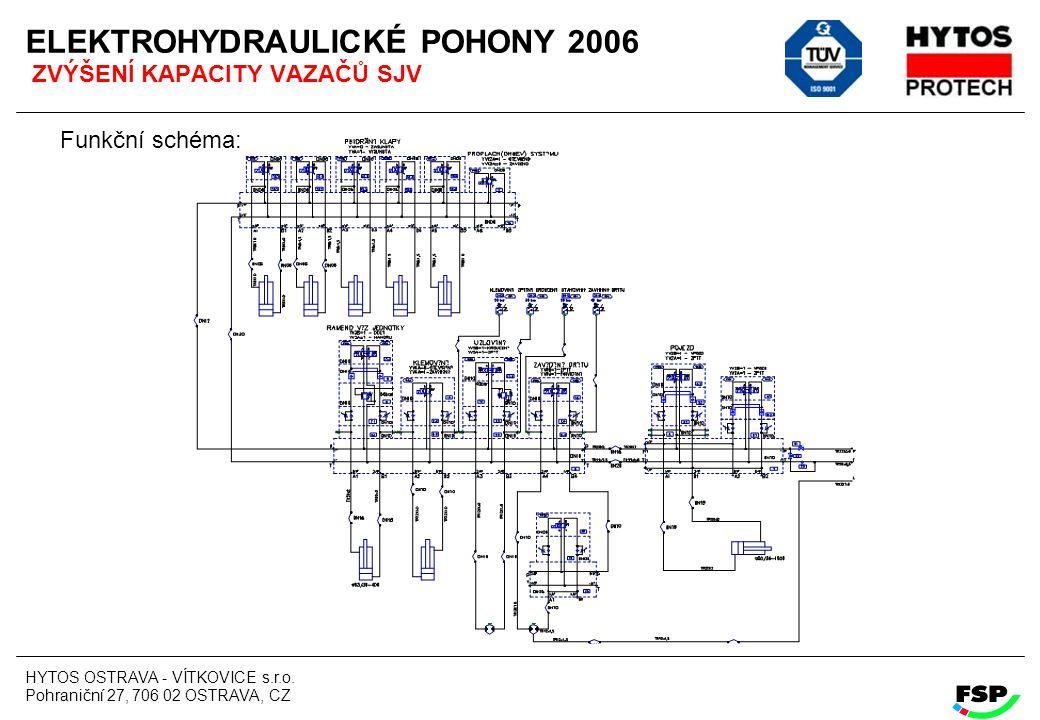 HYTOS OSTRAVA - VÍTKOVICE s.r.o. Pohraniční 27, 706 02 OSTRAVA, CZ ELEKTROHYDRAULICKÉ POHONY 2006 ZVÝŠENÍ KAPACITY VAZAČŮ SJV Funkční schéma: