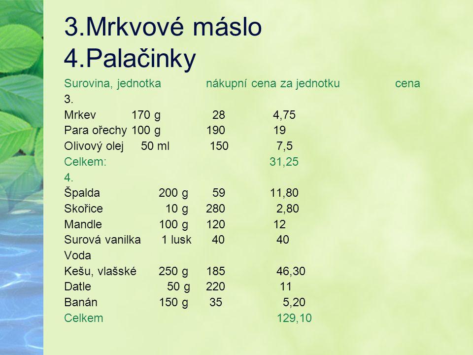 3.Mrkvové máslo 4.Palačinky Surovina, jednotkanákupní cena za jednotkucena 3. Mrkev 170 g 28 4,75 Para ořechy 100 g190 19 Olivový olej 50 ml 150 7,5 C