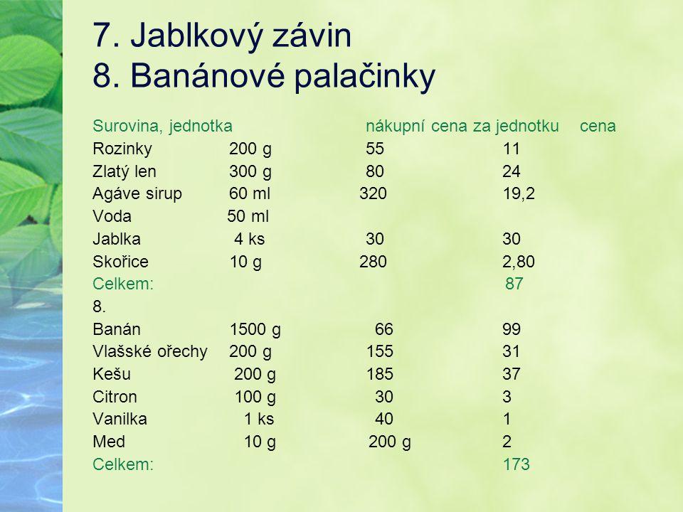 7. Jablkový závin 8. Banánové palačinky Surovina, jednotkanákupní cena za jednotku cena Rozinky200 g5511 Zlatý len300 g8024 Agáve sirup60 ml 32019,2 V