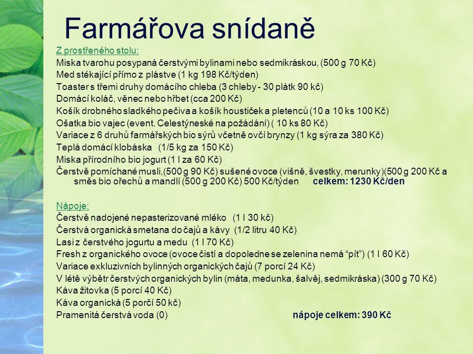 Farmářova snídaně Z prostřeného stolu: Miska tvarohu posypaná čerstvými bylinami nebo sedmikráskou, (500 g 70 Kč) Med stékající přímo z plástve (1 kg