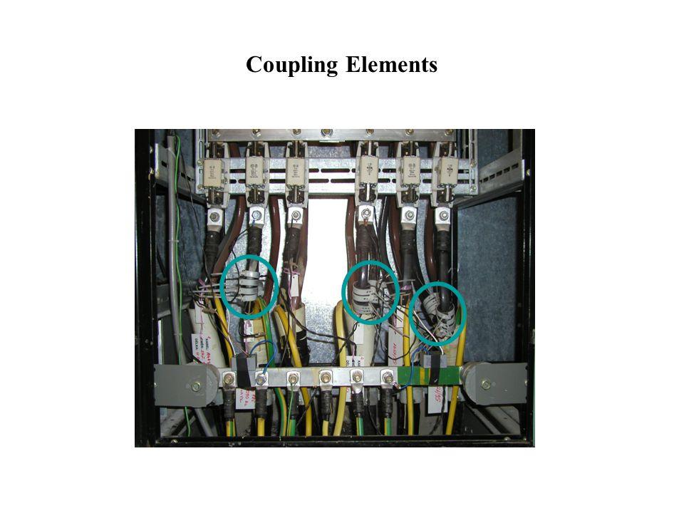 Coupling Elements