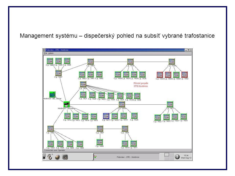 Management systému – dispečerský pohled na subsíť vybrané trafostanice