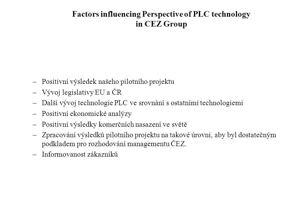 Factors influencing Perspective of PLC technology in CEZ Group –Positivní výsledek našeho pilotního projektu –Vývoj legislativy EU a ČR –Další vývoj t