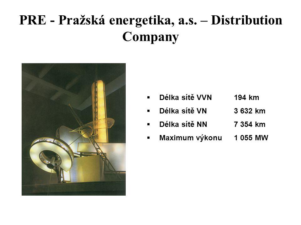 PRE - Pražská energetika, a.s. – Distribution Company  Délka sítě VVN 194 km  Délka sítě VN3 632 km  Délka sítě NN7 354 km  Maximum výkonu 1 055 M
