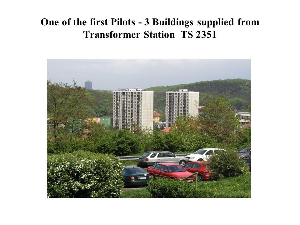 Thank you! Vladimir Pavlicek, POWER-COM, Praha office@power-com.cz
