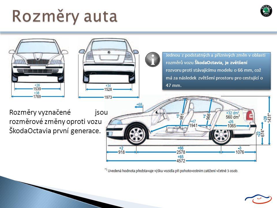 Jednou z podstatných a příznivých změn v oblasti rozměrů vozu ŠkodaOctavia, je zvětšení rozvoru proti stávajícímu modelu o 66 mm, což má za následek zvětšení prostoru pro cestující o 47 mm.
