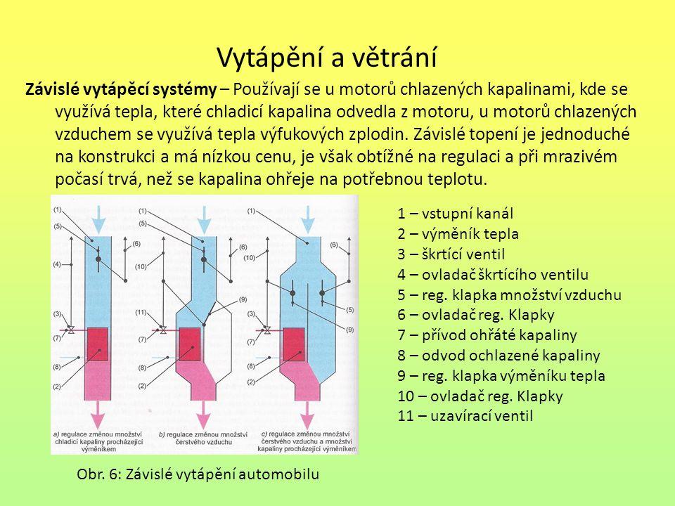 Vytápění a větrání Závislé vytápěcí systémy – Používají se u motorů chlazených kapalinami, kde se využívá tepla, které chladicí kapalina odvedla z mot