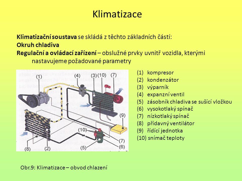Klimatizace Klimatizační soustava se skládá z těchto základních částí: Okruh chladiva Regulační a ovládací zařízení – obslužné prvky uvnitř vozidla, k
