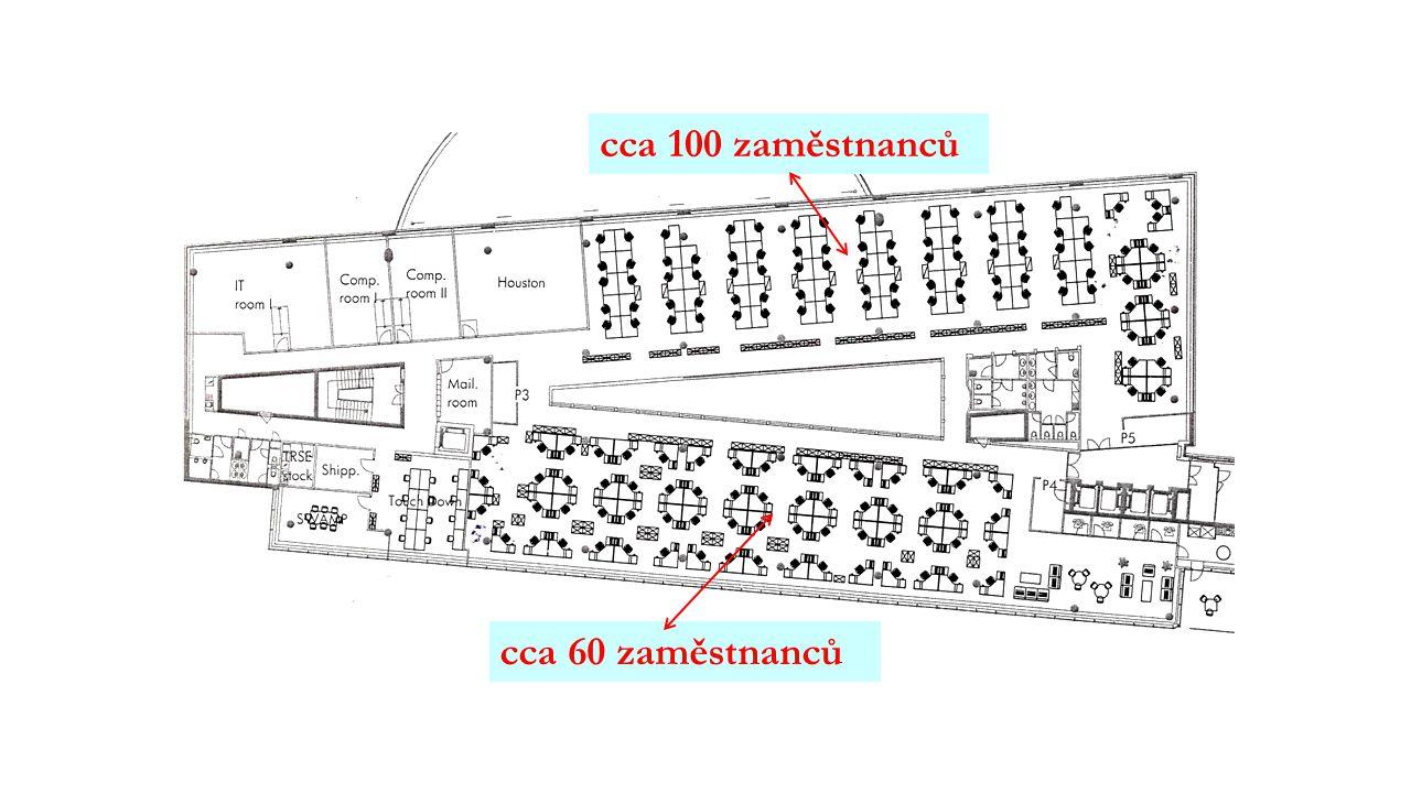 Operační sál sál kontinuální sledování inhalačních anestetik
