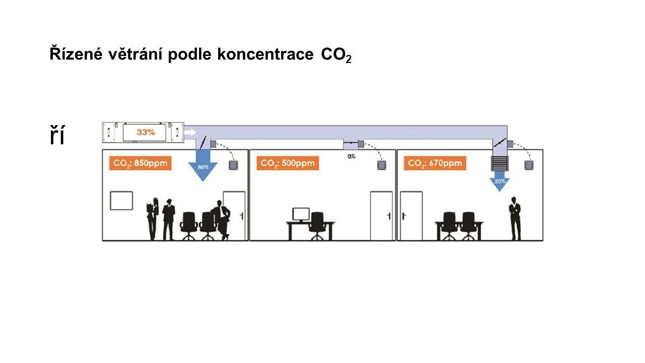 SPECIÁLNÍ NÁROKY NA VĚTRÁNÍ (na kvalitu vnitřního prostředí) Čisté prostory ve zdravotnictví .