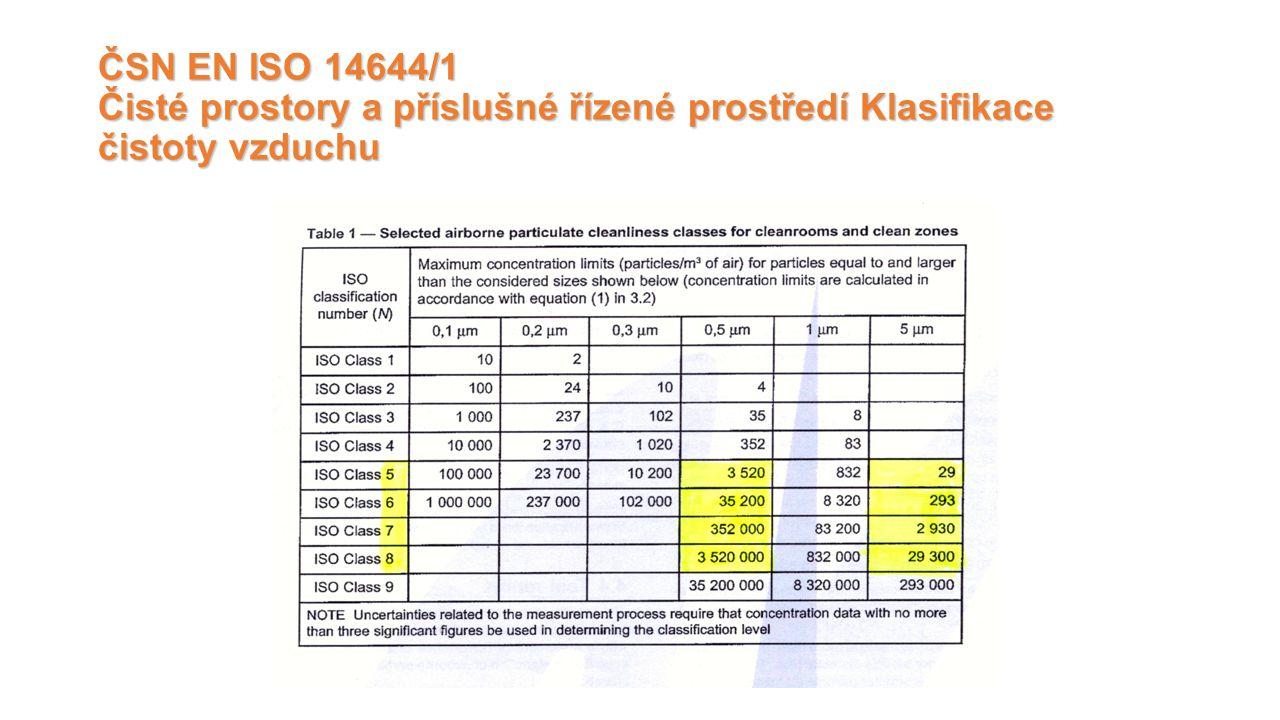 ČSN EN ISO 14644/1 Čisté prostory a příslušné řízené prostředí Klasifikace čistoty vzduchu
