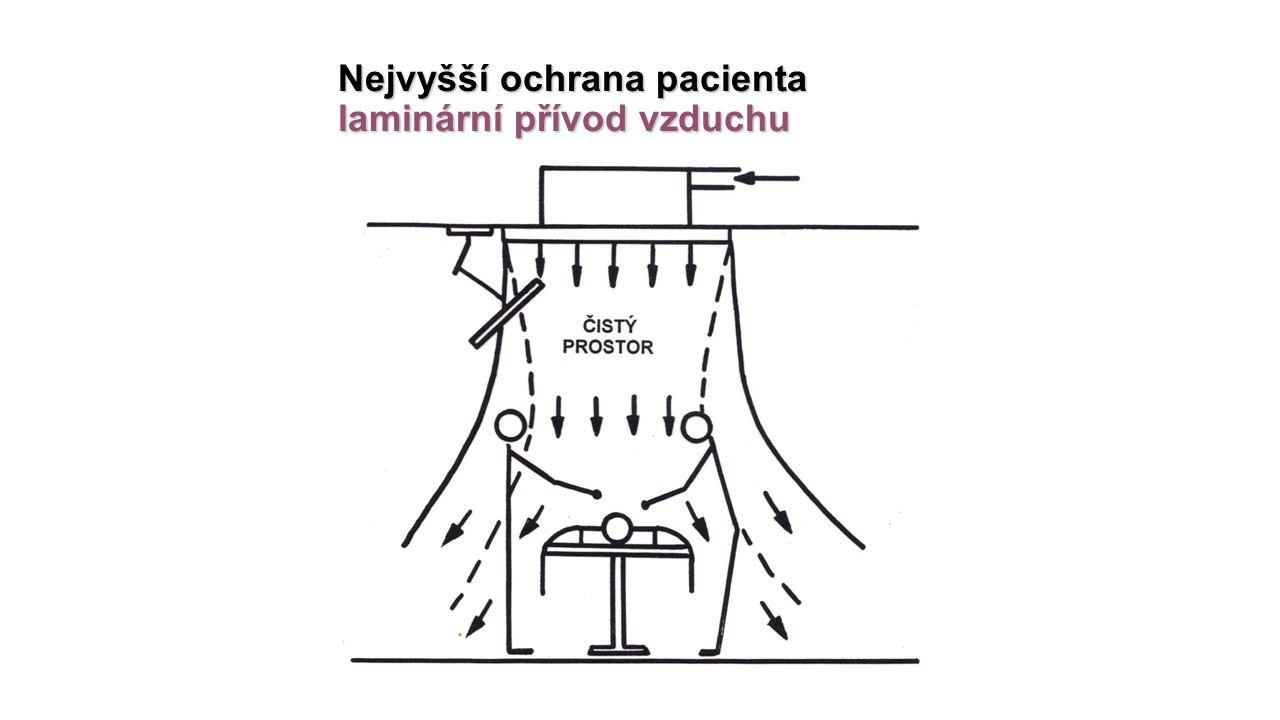 Nejvyšší ochrana pacienta laminární přívod vzduchu