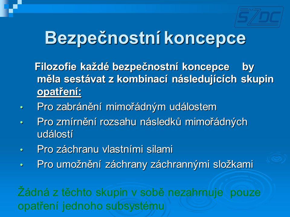 Bezpečnostní koncepce Filozofie každé bezpečnostní koncepce by měla sestávat z kombinací následujících skupin opatření: Filozofie každé bezpečnostní k