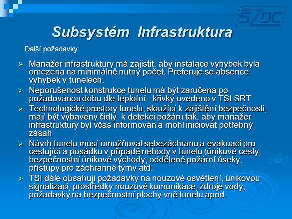 Subsystém Infrastruktura  Manažer infrastruktury má zajistit, aby instalace vyhybek byla omezena na minimálně nutný počet. Preferuje se absence vyhyb