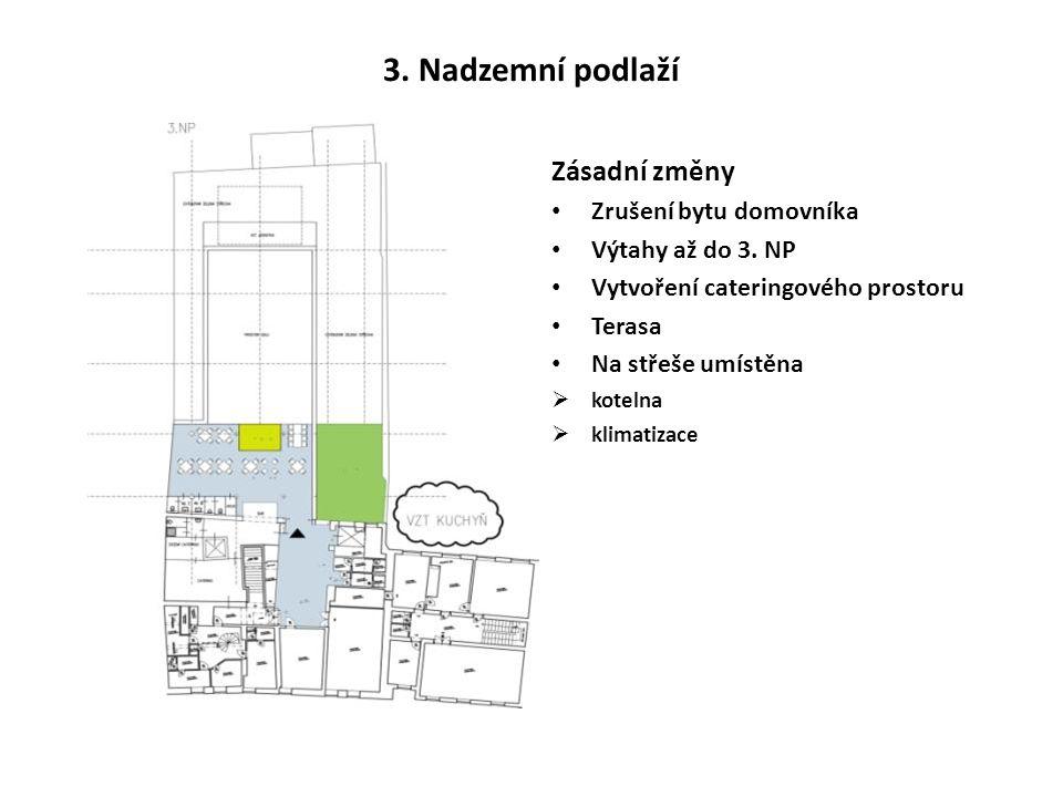 2. Nadzemní podlaží Zásadní změny • Širší galerie vpravo • Propojení s koncertním sálem • Pomocí výtahů propojení staré a nové budovy • Vysuté maskérn