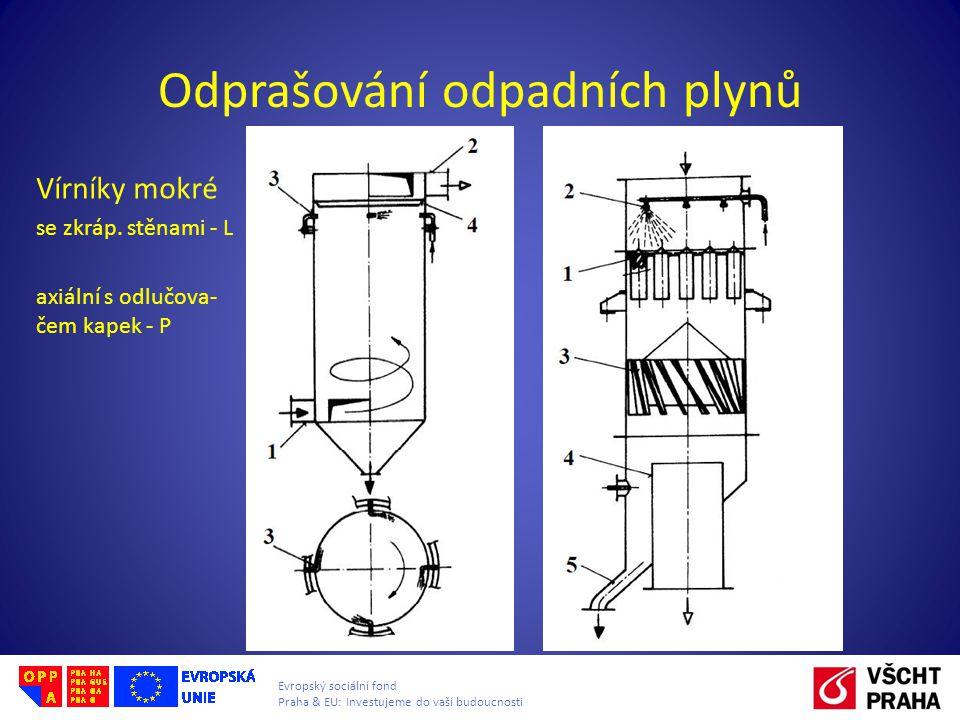 Evropský sociální fond Praha & EU: Investujeme do vaší budoucnosti Odprašování odpadních plynů Vírníky mokré se zkráp. stěnami - L axiální s odlučova-
