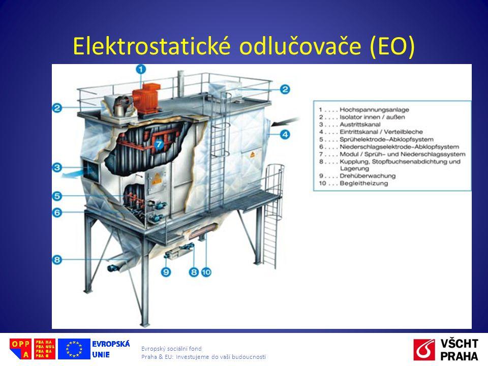 Evropský sociální fond Praha & EU: Investujeme do vaší budoucnosti Elektrostatické odlučovače (EO)