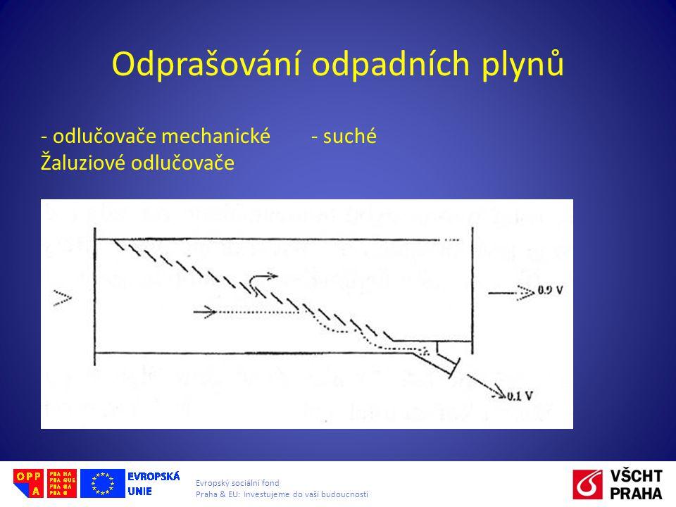 Evropský sociální fond Praha & EU: Investujeme do vaší budoucnosti Odprašování odpadních plynů - odlučovače mechanické - suché Žaluziové odlučovače