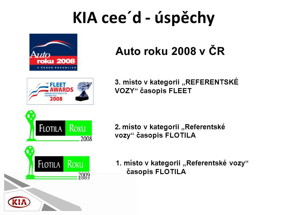 """Auto roku 2008 v ČR 3. místo v kategorii """"REFERENTSKÉ VOZY časopis FLEET 2."""