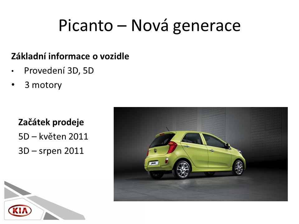 Základní informace o vozidle • Provedení 3D, 5D • 3 motory Začátek prodeje 5D – květen 2011 3D – srpen 2011