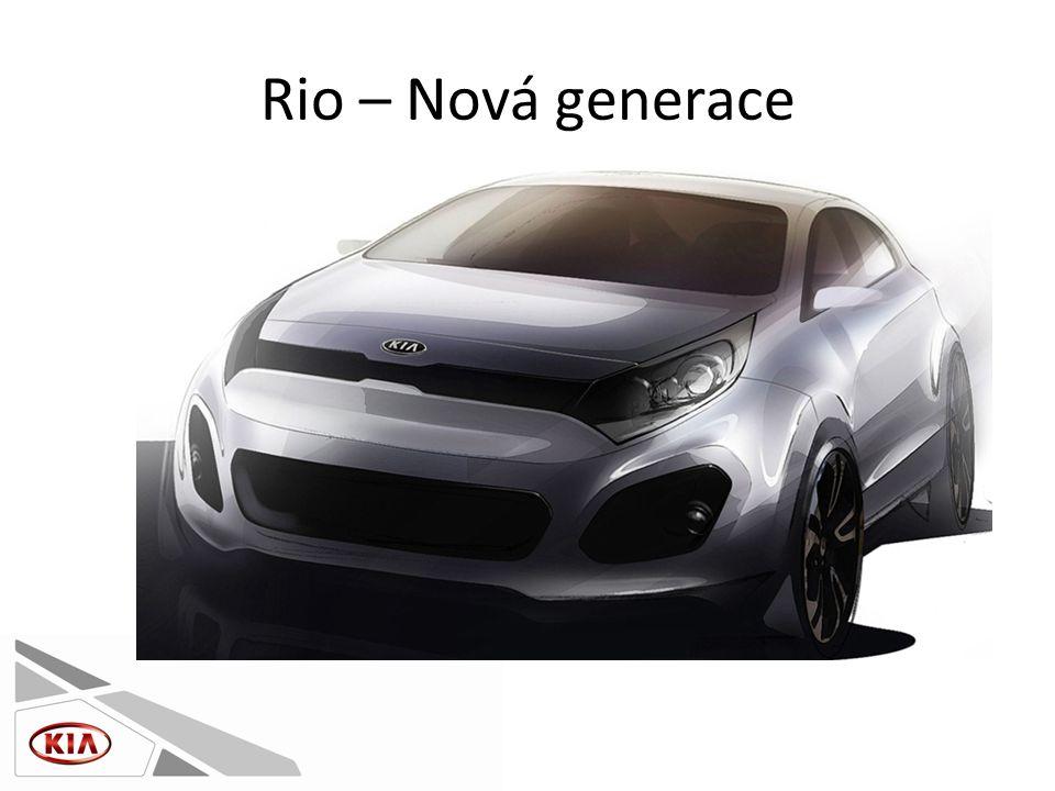 Rio – Nová generace