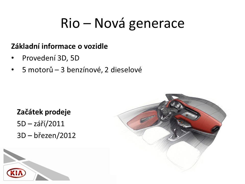 Základní informace o vozidle • Provedení 3D, 5D • 5 motorů – 3 benzínové, 2 dieselové Začátek prodeje 5D – září/2011 3D – březen/2012