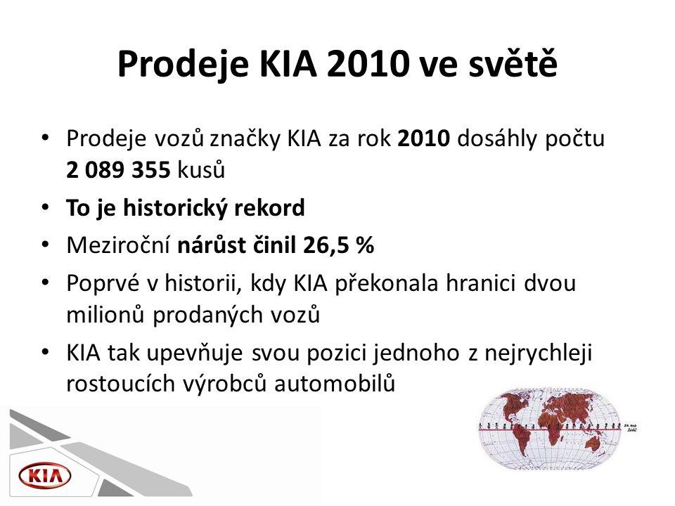 Kia cee´d v ČR Do konce roku 2010 celkem zaregistrováno 15 336 ks vozidel ve všech karosářských variantách